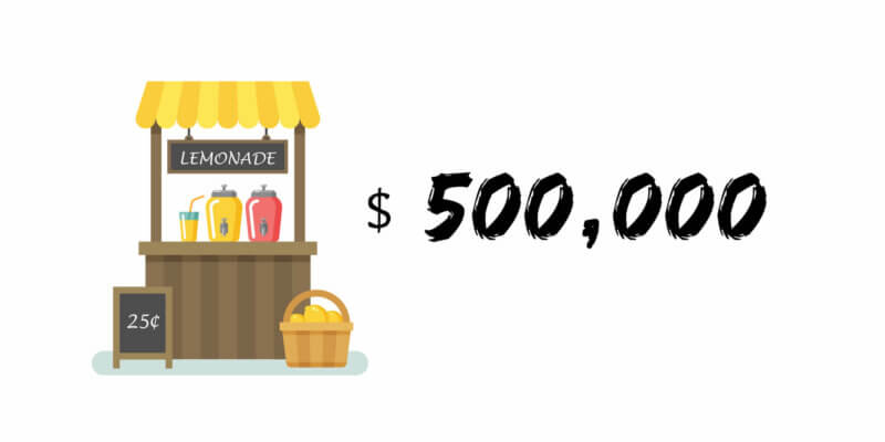raise money for saas software